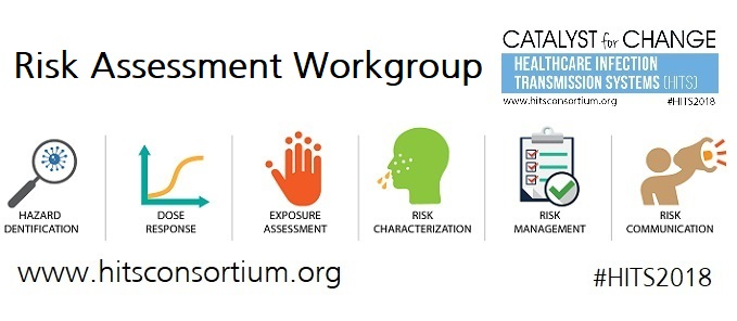 Risk Assessment Workgroup